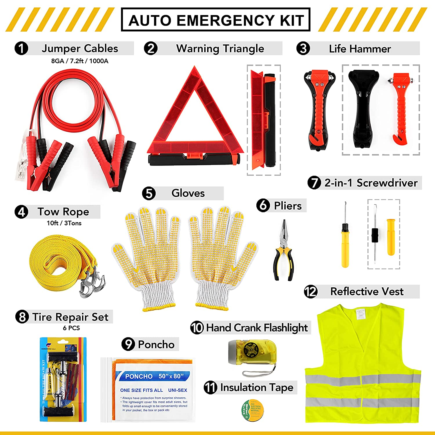 RV and More Kitgo Car Emergency Kit Survival Flashlight Red Premium Roadside Assistance Essentials with Jumper Cables Shovel Screwdriver Set Ideal Auto Road Safety Kit for Winter Truck