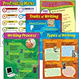 TREND enterprises, Inc. Writing Essentials Learning Charts Combo Pack, set of 5