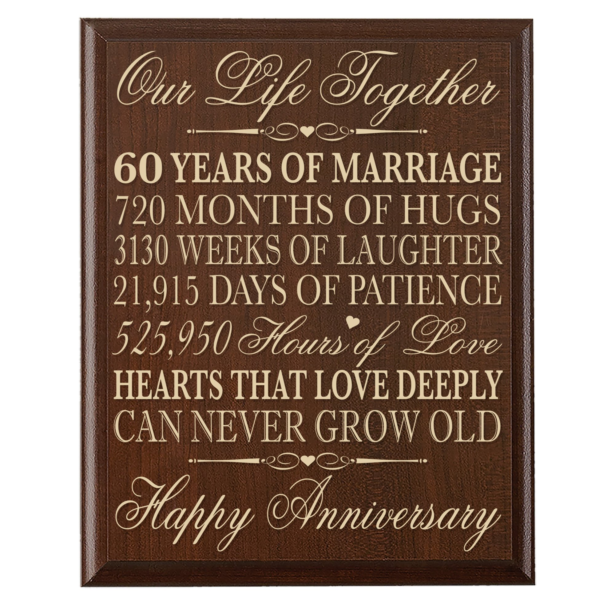 Gifts For 60th Wedding Anniversary: 60th Wedding Anniversary Wall Plaque Gifts For Couple