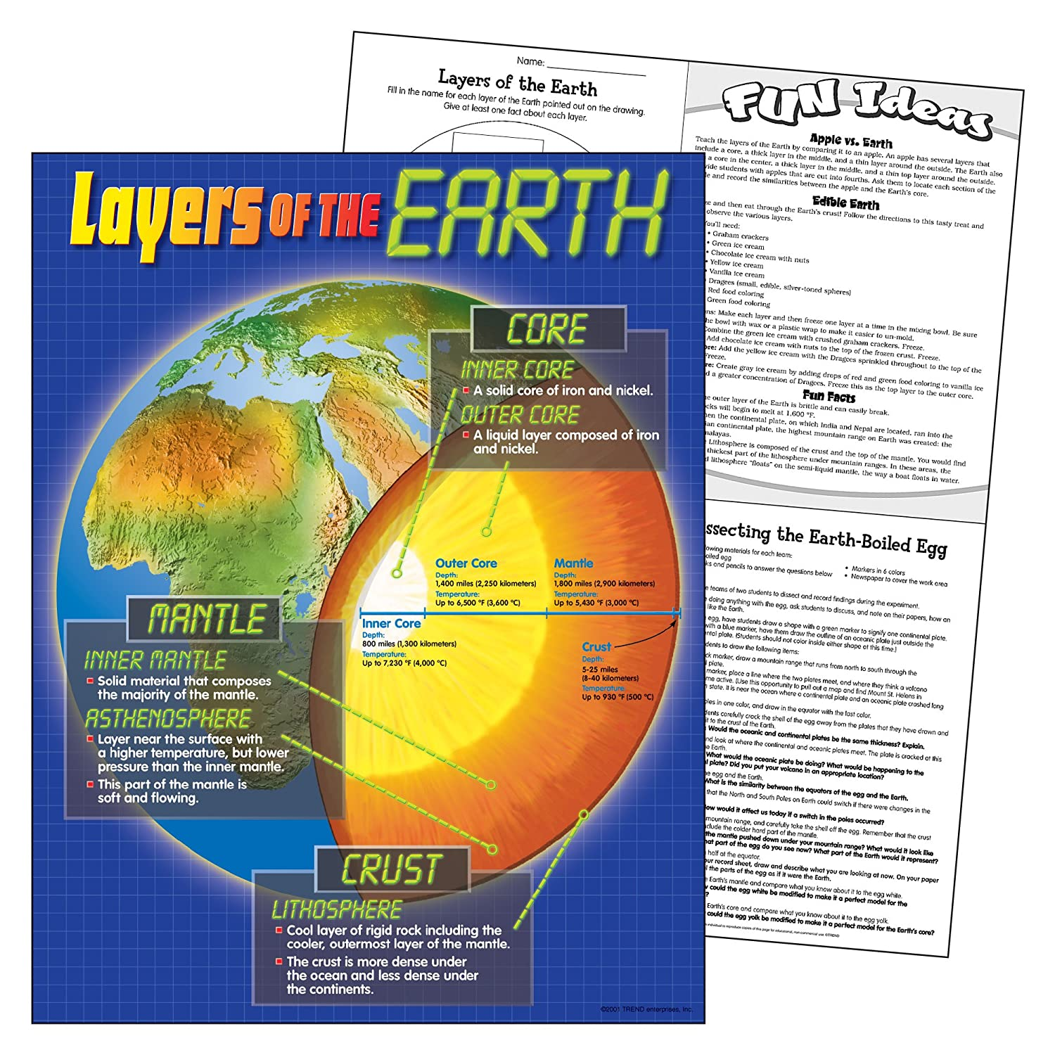 Trend Enterprises Inc Layers Of The Earth Learning Lithosphere Image Gallery For Inside Diagram Chart 17 X 22 Toys Games