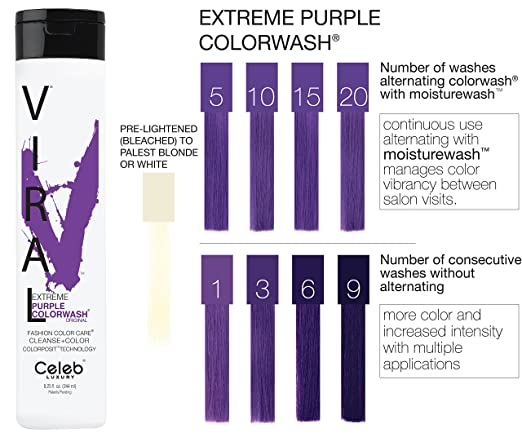 Extreme purple colorwash
