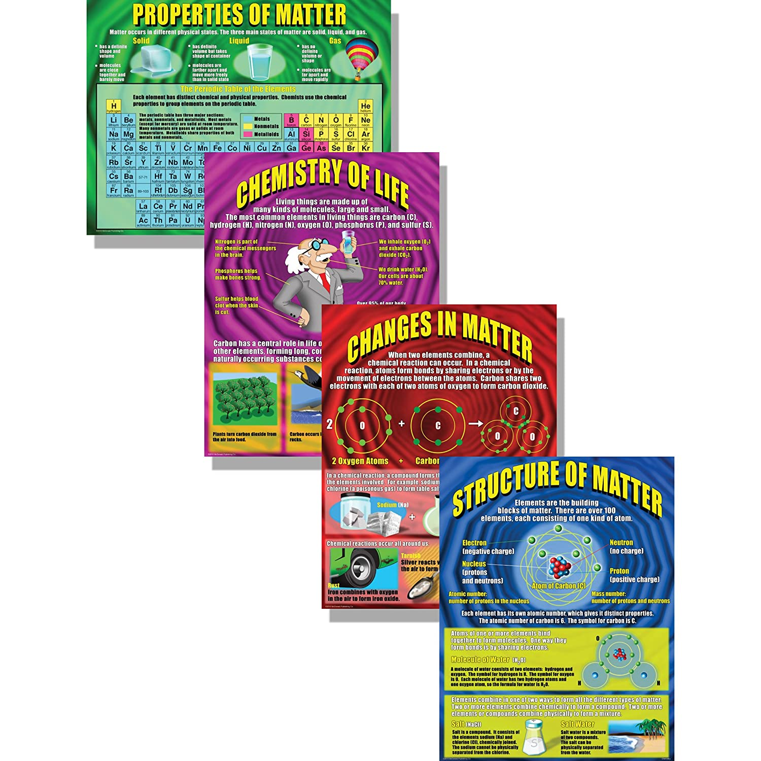 Mcdonald Publishing Chemistry Teaching Poster Set Toys Carbon Dioxide Co2 Atomic Diagram Royalty Free Stock Photo Image Games