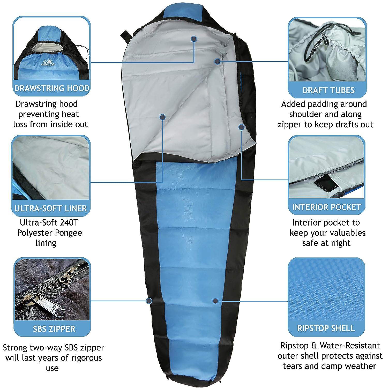 Alpines Lab Saco de Dormir tipo Momia para las 4 Estaciones Relleno Sintético 300gr/m2 - Funda de Compresión Impermeable - Acoplable: Amazon.es: Deportes y ...