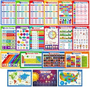 19 Educational Posters for Kids - Multiplication Chart Table, Periodic Table, USA Map, World Map, Solar System, Days of the Week, Division, Addition, Homeschool Supplies, Classroom Decorations - 19x13