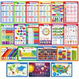 19 Educational Posters for Kids - Multiplication Chart Table, Periodic Table, USA Map, World Map, Solar System, Days of the W
