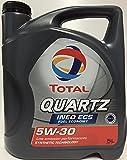 Total Quartz Ineo ECS 5W30 Motorenöl, 5L