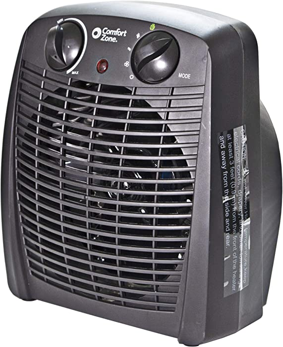 The Best Electric Home Heater
