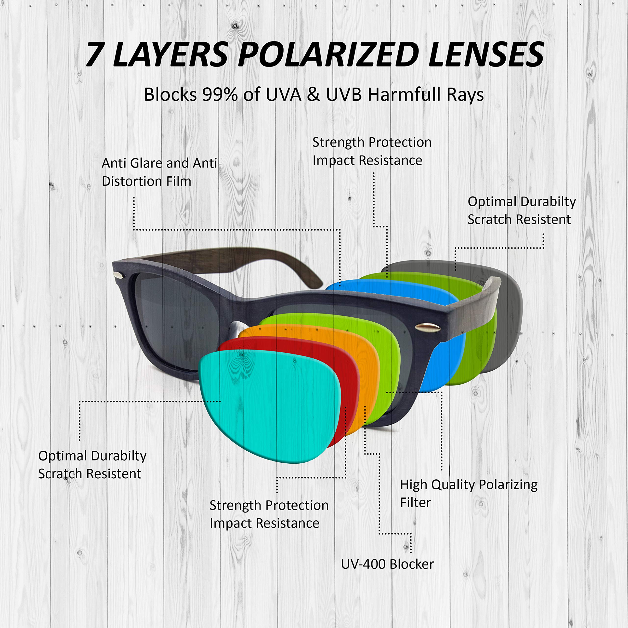 Real Wood Sunglasses Wayfarer UV-400 Polarized Lenses Plus Cap in Gift box by WOODB (Image #6)