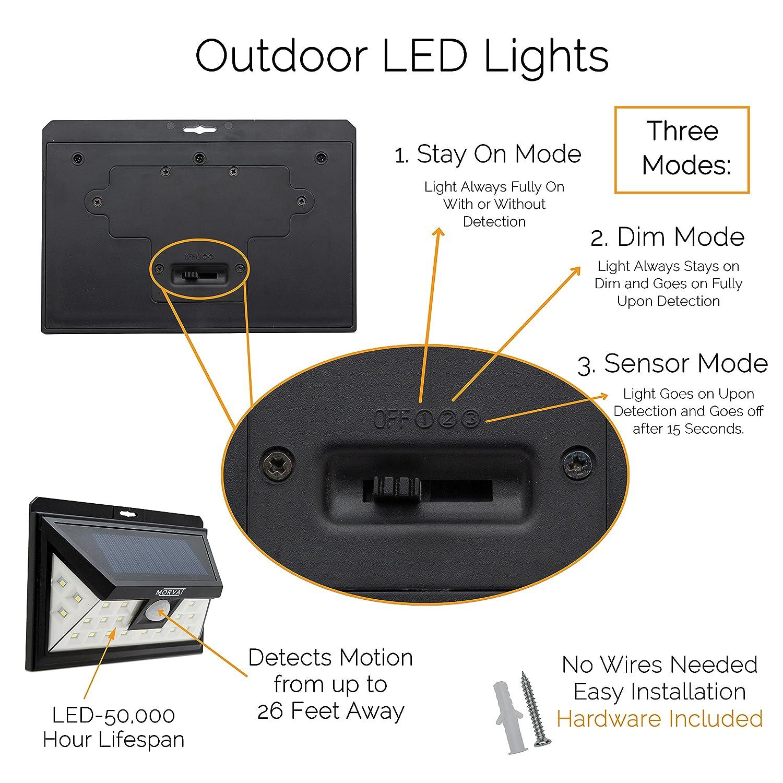 UPGRADED Morvat Outdoor Solar Powered Motion Sensor Light - 24 Super ...