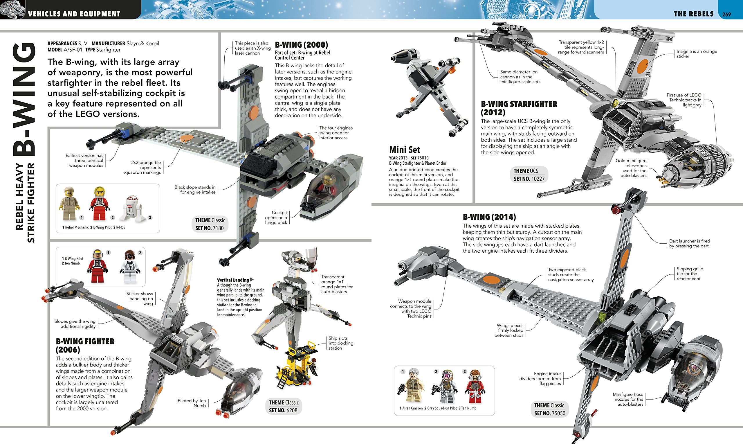 Ultimate lego star wars book from dk now available for - Croiseur star wars lego ...