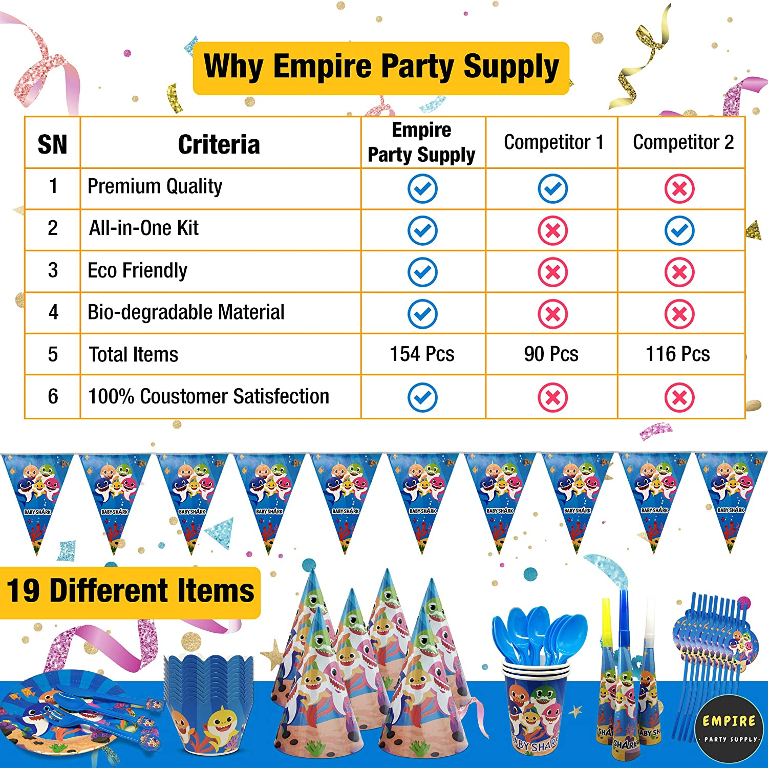 Gift Bag Blowing Dragon Paper Pennant /& Party Favor Cake Toppers Disposable Tableware Kit 154 Pc Baby Shark Party Supplies- Shark Themed Birthday Decorations Banner Balloon Hats Blowouts