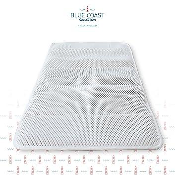 Blue Coast Collection Tapis De Baignoire Et Douche Azure Tapis De