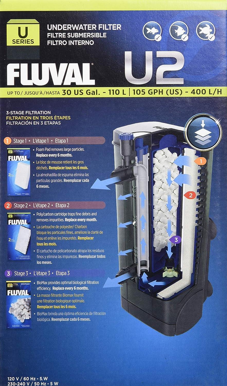 Pet Supplies Filter Media & Accessories 2019 Fashion Fluval U4 Internal Filter Media Replacement Foam Pad Poly Carbon Fish Tank