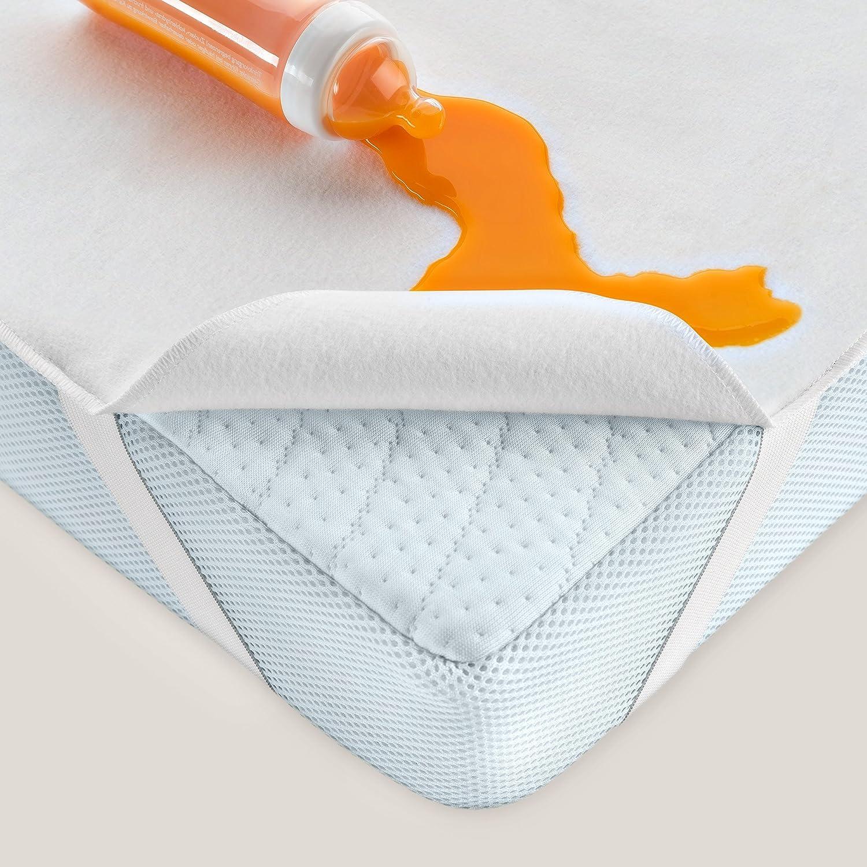 Alvi - Protector de colchón impermeable cuna - 70x140 cm - Certificado Oeko-Tex sin sustancias nocivas, 100% algodón, interior de PU transpirable y antihumedad Alvi (Laloona)