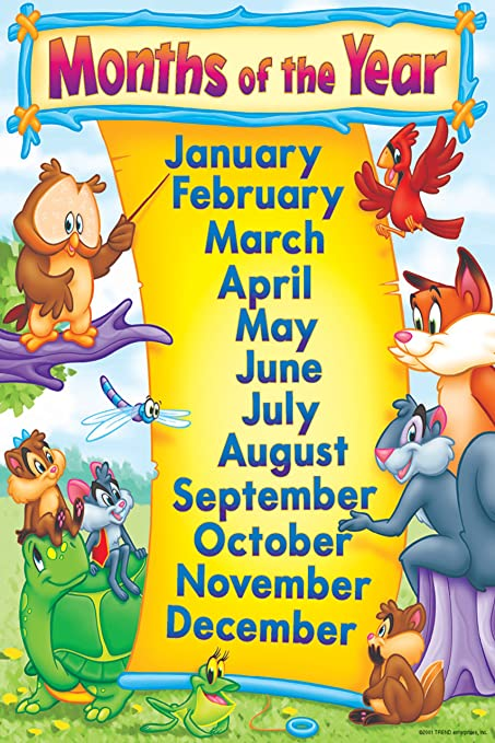 100yellow Matte Finish Months Name Printed Educational Wall Chart Poster  (Paper