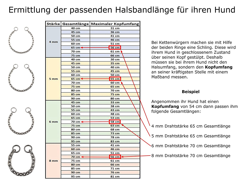 Großzügig Drahtstärke Galerie - Der Schaltplan - raydavisrealtor.info