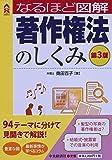 なるほど図解著作権法のしくみ〈第3版〉 (CK BOOKS)