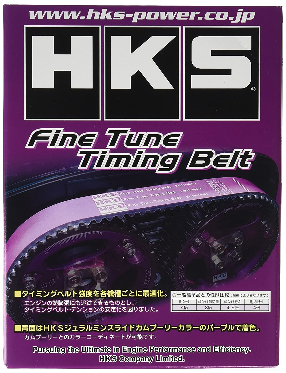 HKS 24999-AN001 Timing Belt (Nissan Rb20Det Rb25Det Rb26Dett)