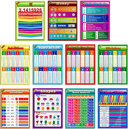 11 Pósteres de Math Educativos Laminados para Niños Niños, Añadir ...