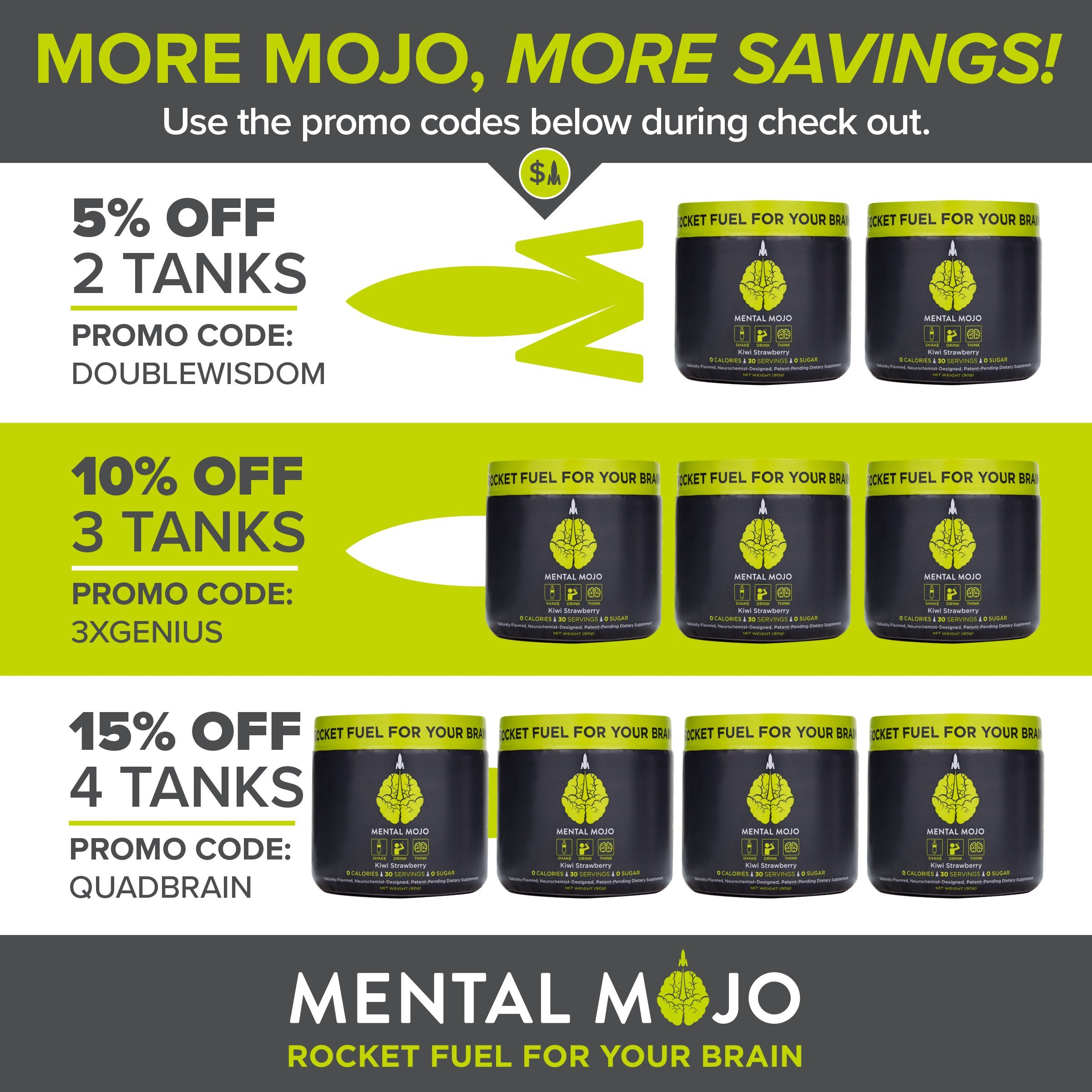 (30-Servings) Mental Mojo Nootropic Stack: Rocket Fuel For Your Brain -  Nootropic Energy Drink Mix Brain Supplement - Patent-Pending Brain Booster