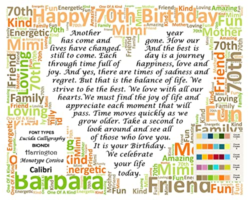Amazon Com Seventy 70th 70th Birthday Gifts 70th Birthday Gift Ideas 70 Gifts Personalized Gift For Her Gift For Him Man Woman Men Women 8 X 10 Birthday Poem Print Wordart Handmade