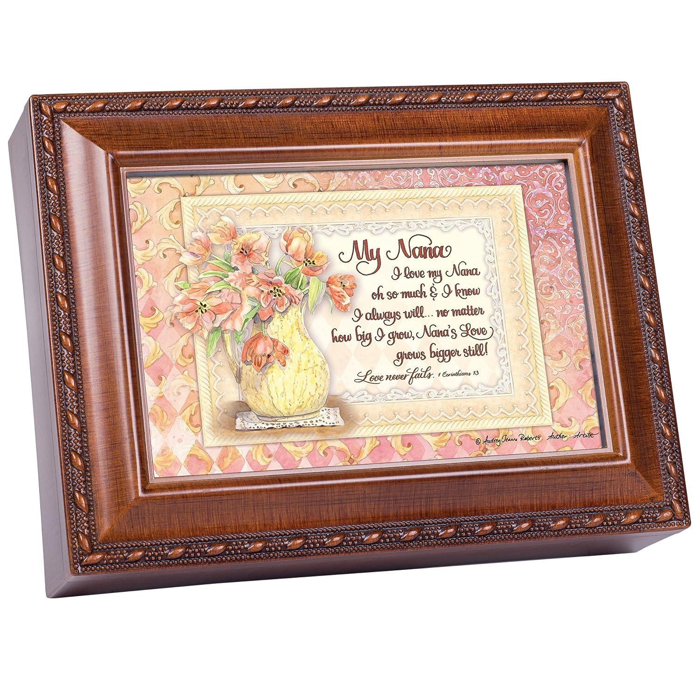 新素材新作 コテージガーデンMy Nana Thy Woodgrain音楽ボックス/ジュエリーボックスPlays Nana Faithfulness Thy Faithfulness B00BRX8BUU, 米子市:78e894b6 --- arcego.dominiotemporario.com