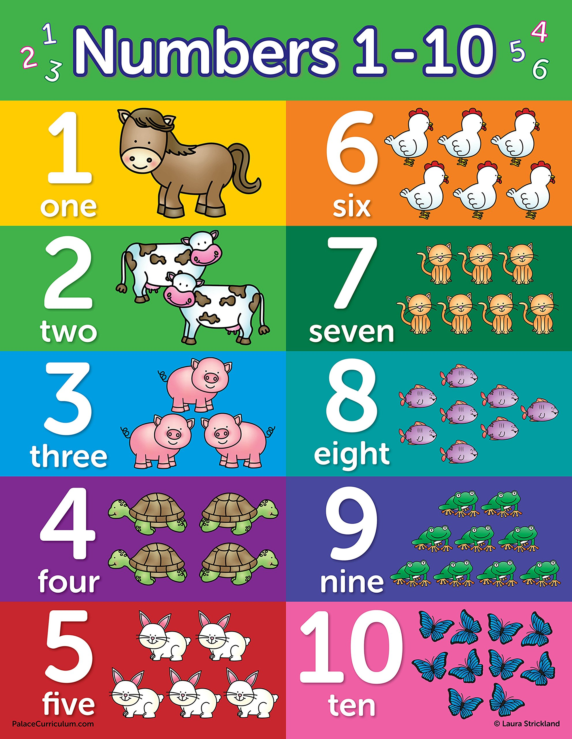 Toddler Learning Poster Kit - Set of 10 Educational Wall Posters for ...