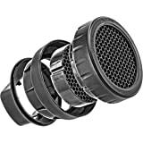 High Quality Multicoloured Ormer Honeycomb Filter for Canon Speedlite 600EX-RT, 580EX, 580EX II JJC SG-L CII