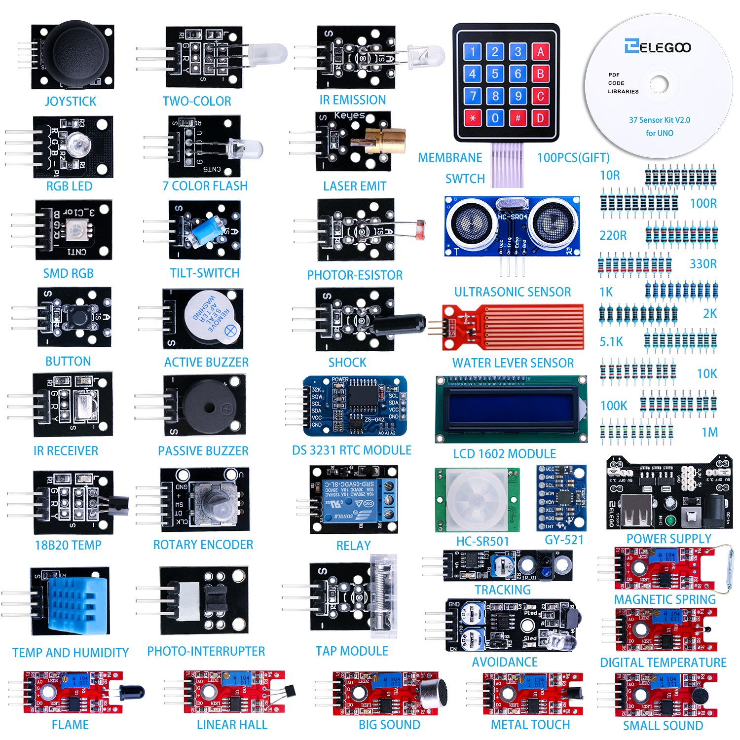 Elegoo Upgraded 37 In 1 Sensor Modules Kit With Tutorial For Arduino Uno R3 Mega 2560 Nano Wiring Diagram Document Remote Vehicle Start Accessory Pdf By Computers Accessories