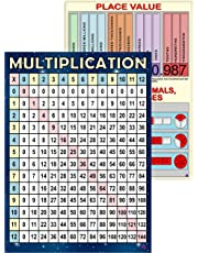 Educational Charts & Posters | Amazon com | Office & School Supplies