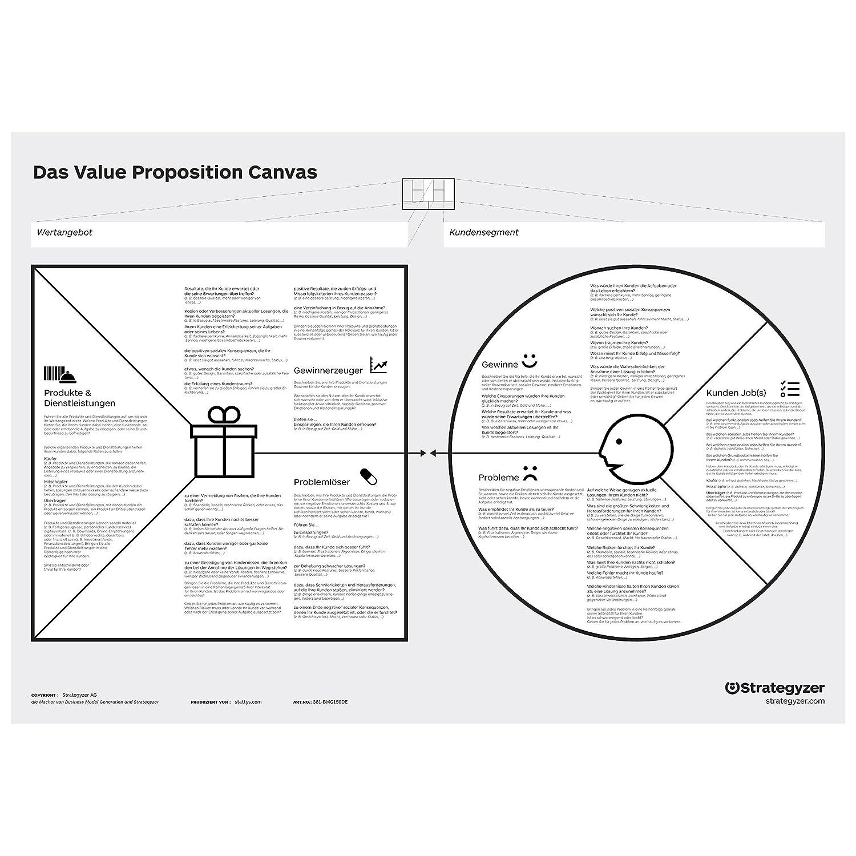 Value Proposition Canvas A0 (PVC) in Deutsch: Amazon.de: Bürobedarf ...