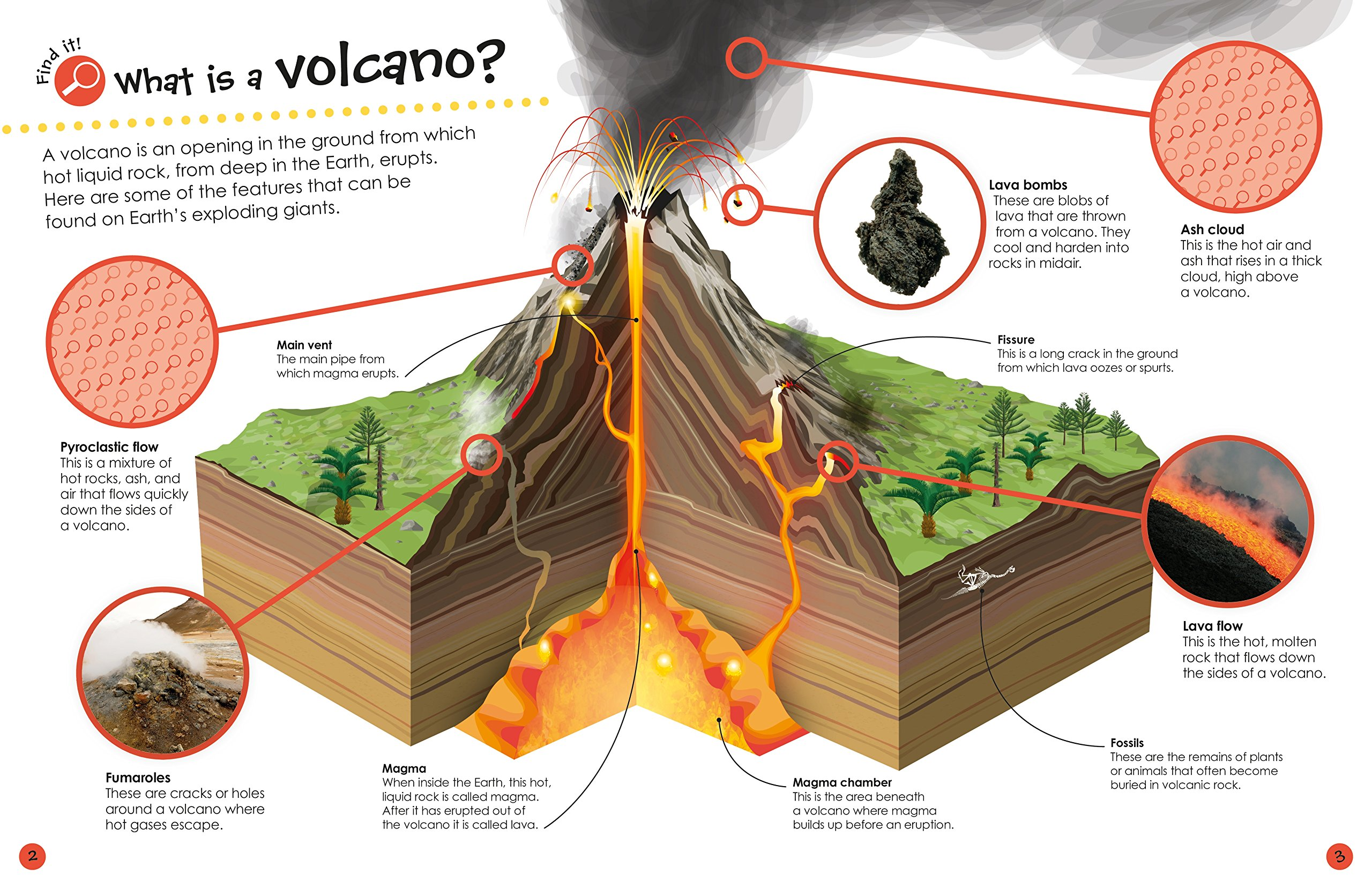 Ultimate sticker book volcano ultimate sticker books dk ultimate sticker book volcano ultimate sticker books dk 9781465456939 amazon books ccuart Image collections