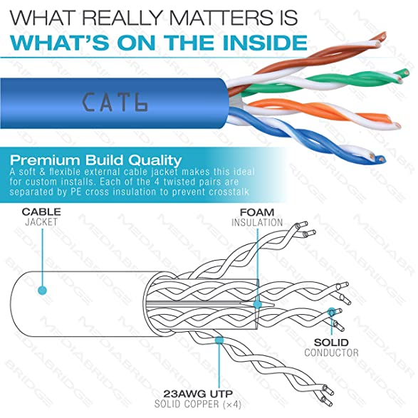 Amazon.com: Mediabridge Pure Copper Cat6 Cable (250 Feet, Blue ...