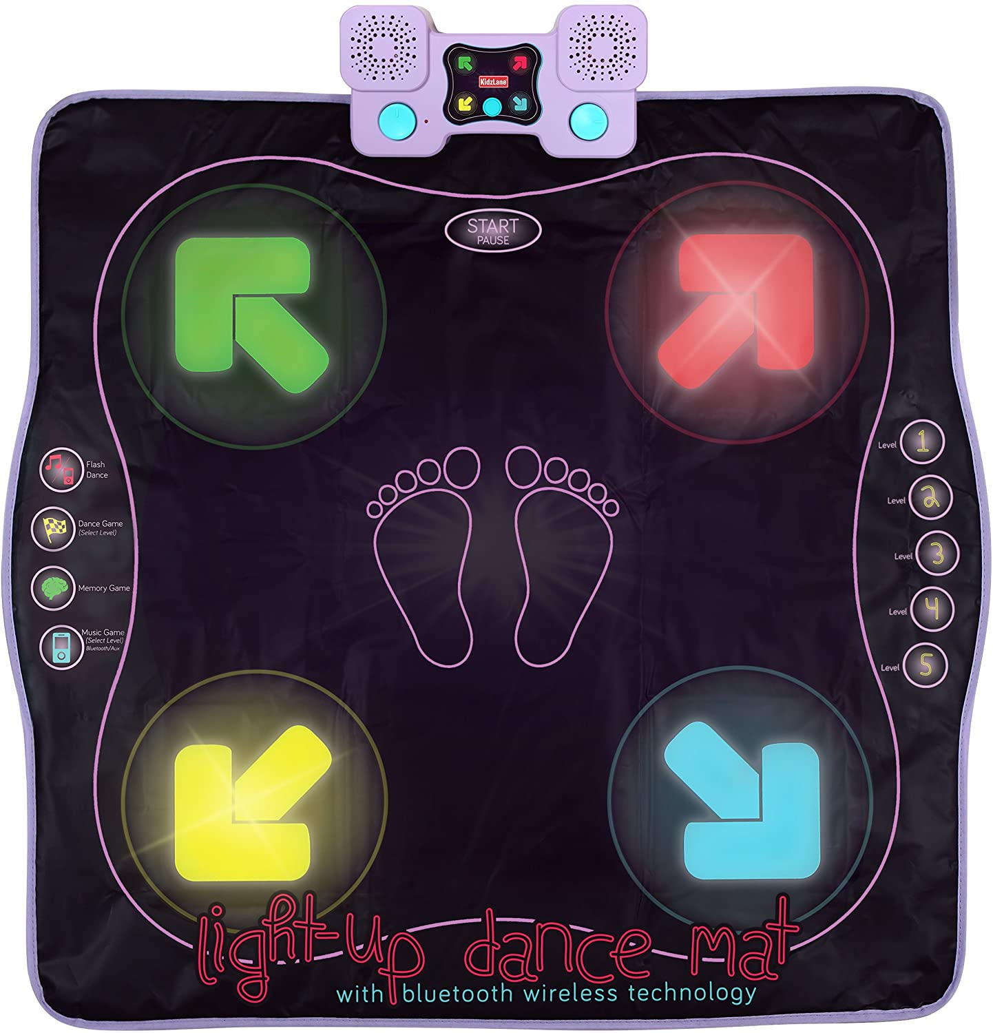 image of a Dance Mat in black with four colored arrows in each corner