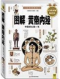 图解黄帝内经(经典图解版)(畅销版)