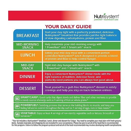 Amazon.com: Kit de pérdida de peso Jump Start de ...
