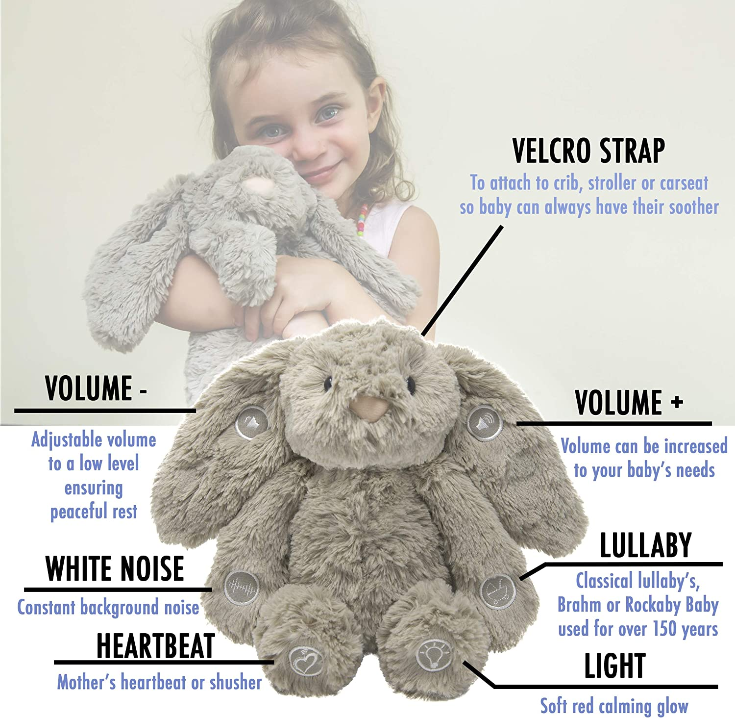 Plush Stuffed Animal for Newborn Infants Gemma Joy Bedtime Bunny Baby Soother with Cry Activated Sensor White Noise Calming Light Lullaby Music and Mother/'s Heartbeat