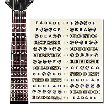 LMS Guitar Fretboard Note Decals Fingerboard Frets Map Sticker For Beginner Learner Practice Fit