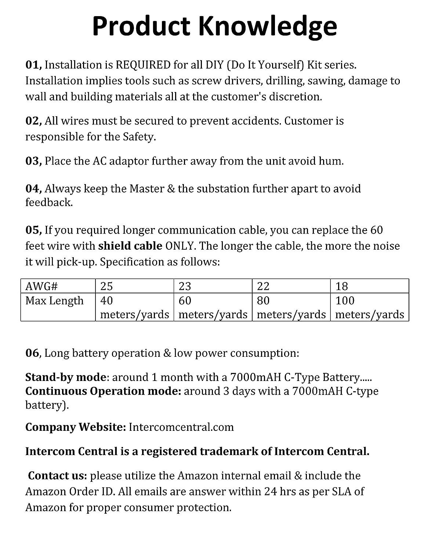 New Sealed Panasonic CF-VEBH11U Port Replicator CF-H1//CF-H2 Docking Cradle