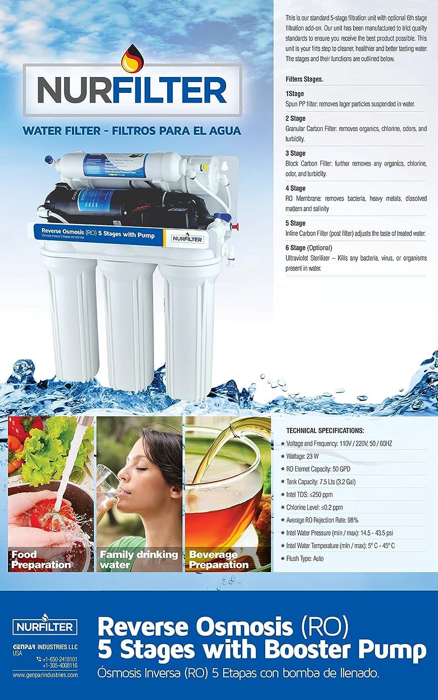 nurfilter Ro de ósmosis inversa, filtro ultravioleta (uv-lamp) con cromado y purificador de agua Bombilla Luz Ultravioleta esterilizador. certificada por WQA (calidad ...