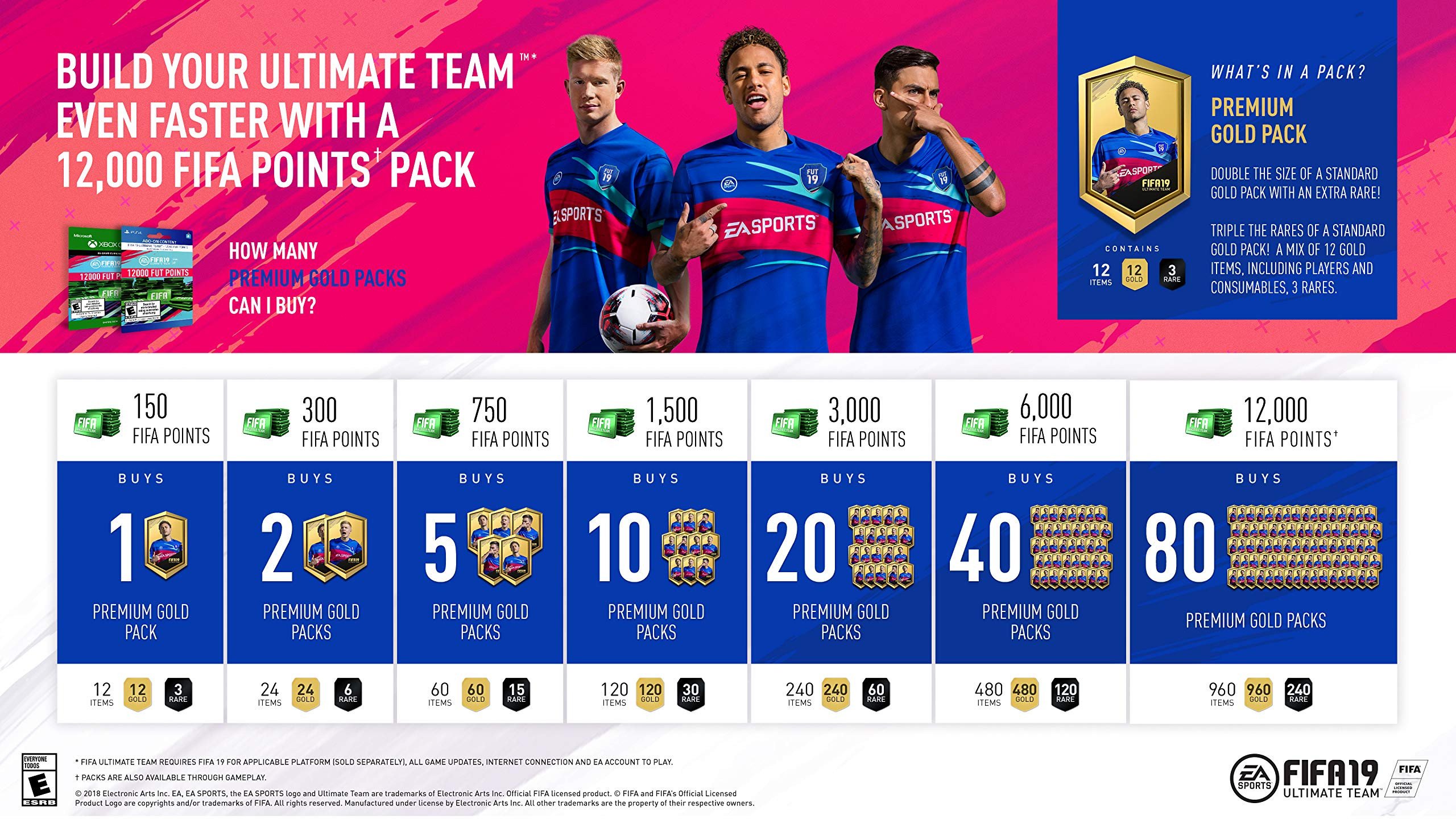 FIFA 19: ULTIMATE TEAM FIFA POINTS 12000 - Xbox One [Digital Code] by Electronic Arts (Image #3)