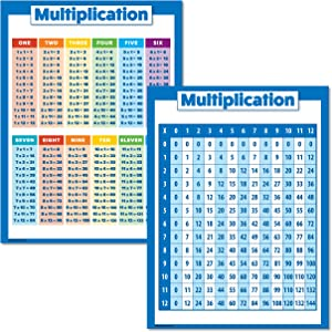 """2 Pack - Multiplication Table Poster Set for Kids - Set of 2 Times Table Charts for Math Classroom (Laminated, 18"""" x 24"""")"""