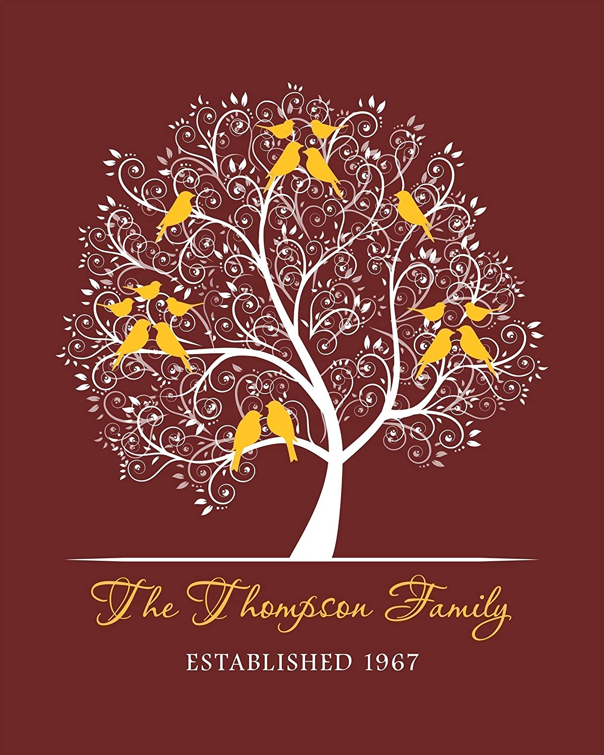 Amazon.com: Personalized Family Tree, Wedding Anniversary Gift for ...