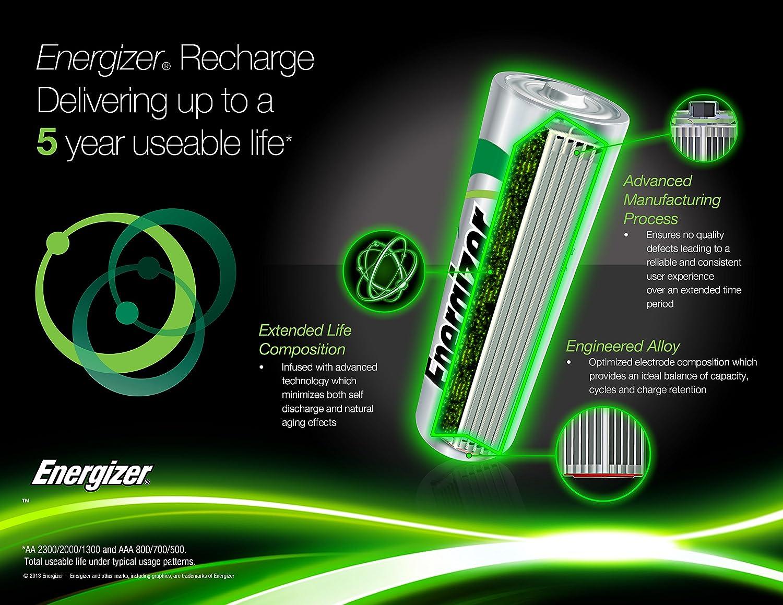 Amazoncom Energizer Recharge Power Plus AA  MAh Rechargeable - Us zip code aa