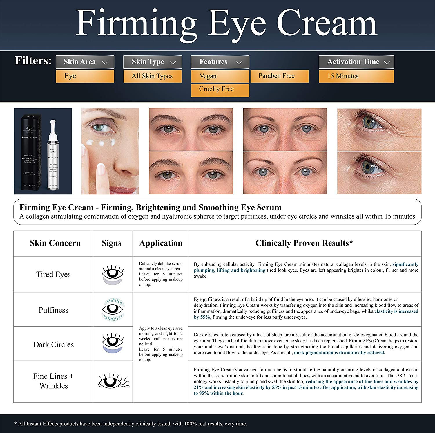 NEW Anti Aging Eye Cream for Dark Circles and Puffiness that Reduces Eye  Bags, Crow's Feet, Fine