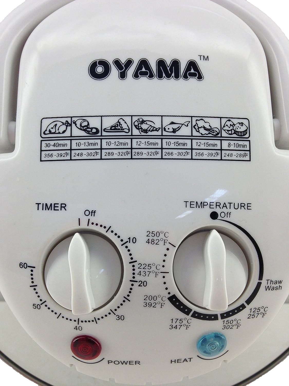 Oyama TRO-110C