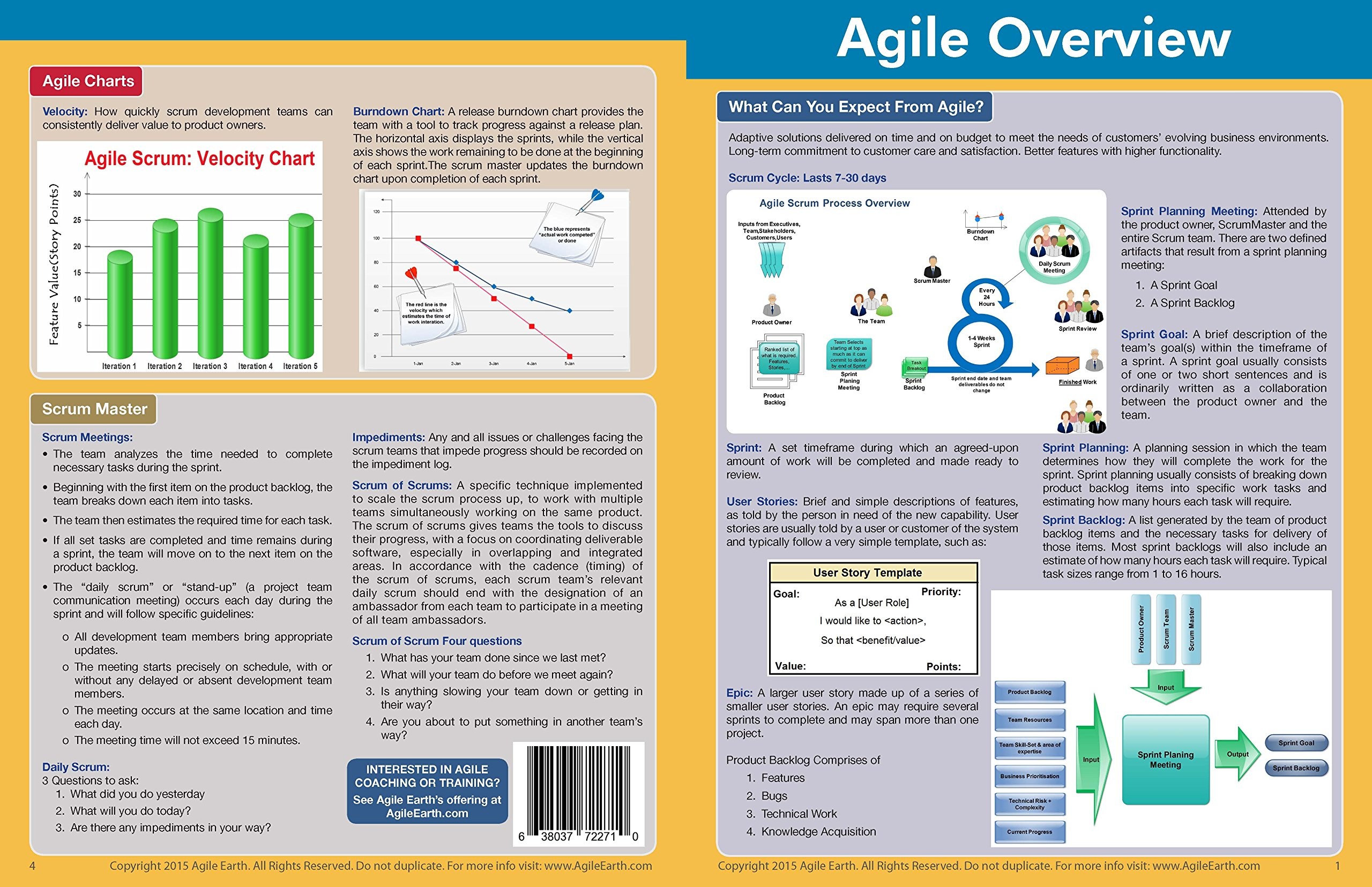 Agile Scrum Quick Reference Guide Csm Certified Scrum Master