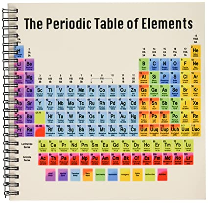 3drose db1083181 the periodic table of elements drawing book 8 by 3drose db1083181 the periodic table of elements drawing book 8 by 8 inch urtaz Gallery