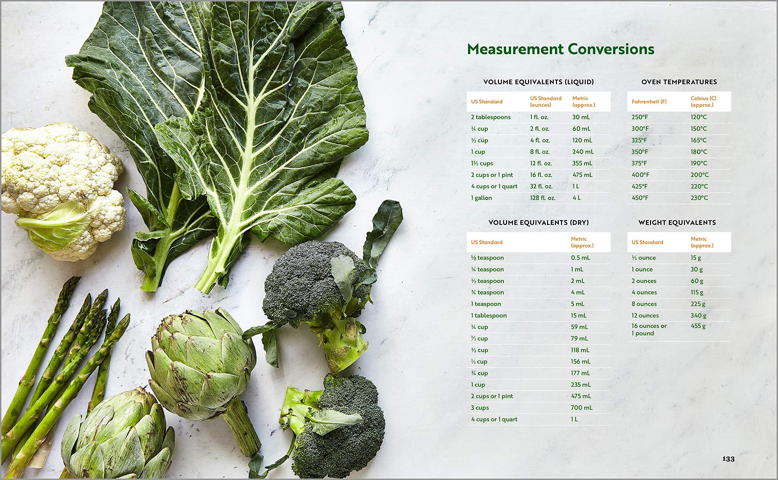 The 5-Ingredient Low-Carb Diet Cookbook