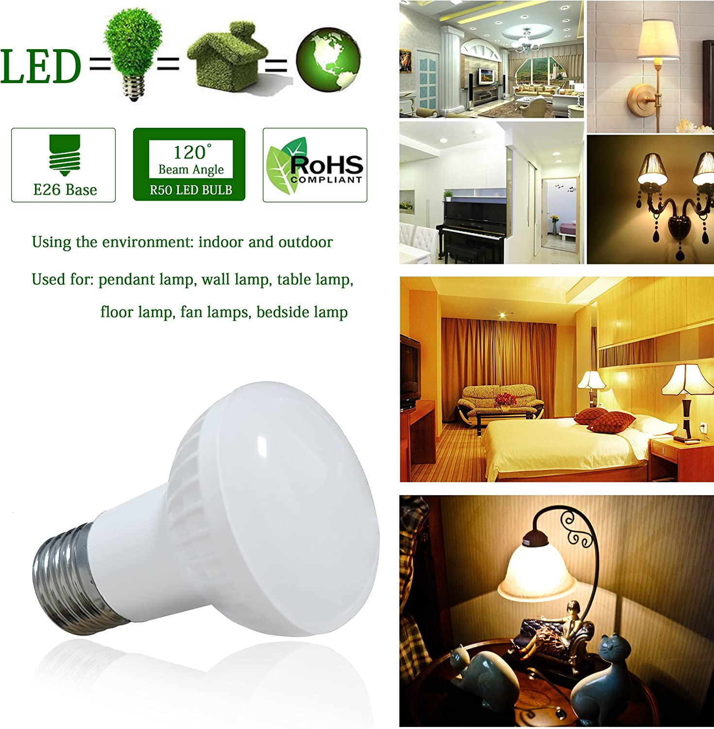 500 Lumen 120 Voltage Imput R16//BR16 Dimmable LED Bulb CIR 85+ 5000K Daylight White 120/° Beam Angle E26 Medium Screw In Base 5W Small frog 4 Pack 50W Incandescent Replacement